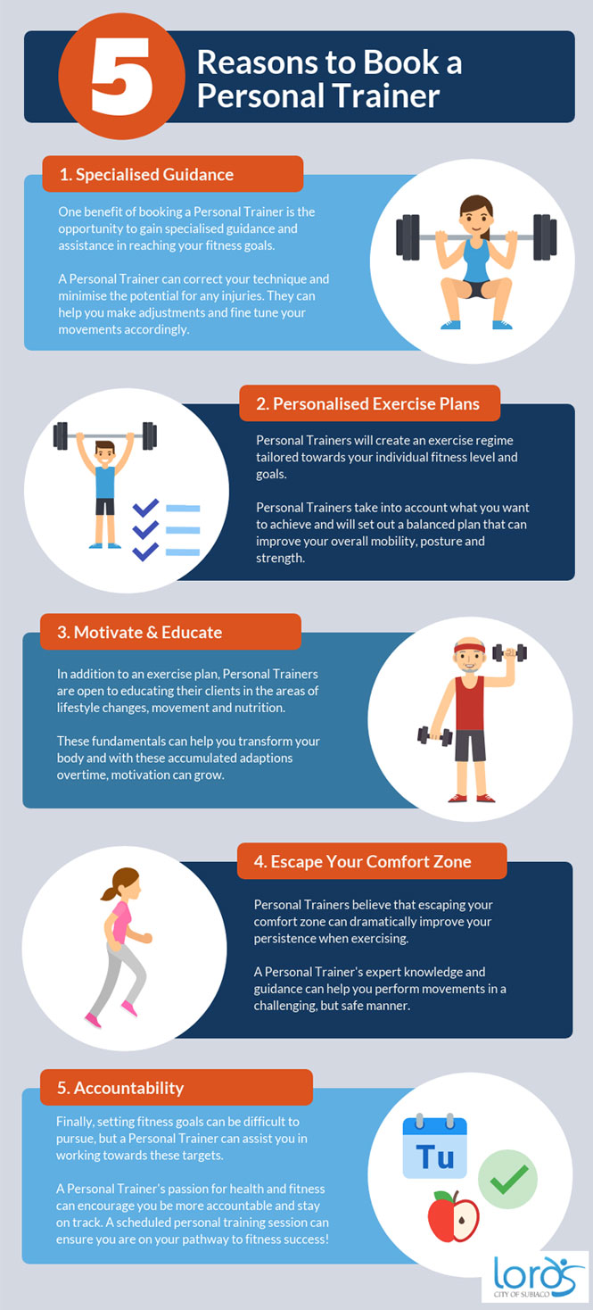 5 Reasons to Book a Personal Trainer